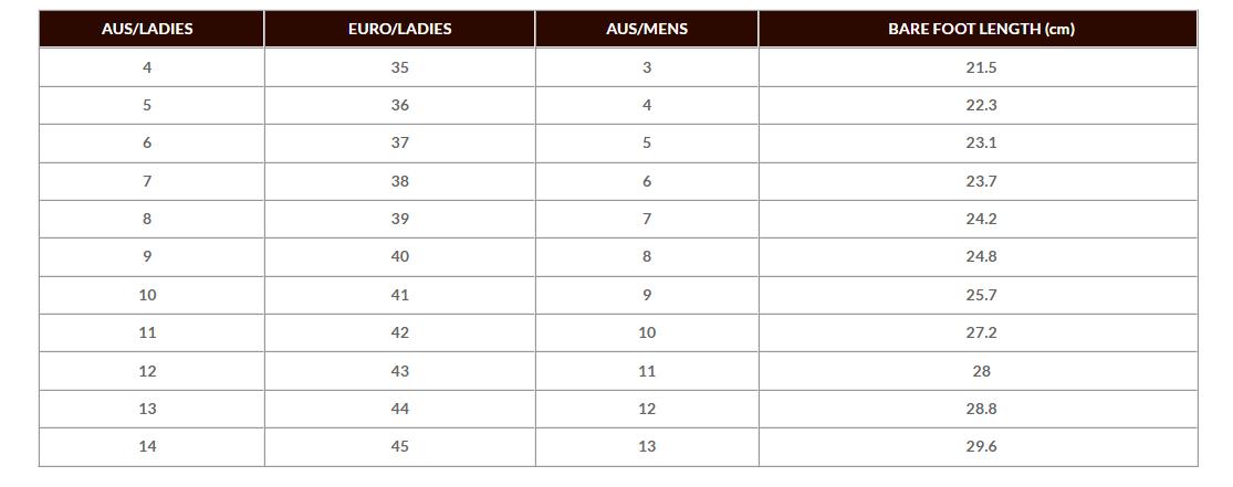 Men Ugg Boots Size Chart